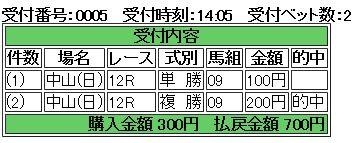 馬券160911_3
