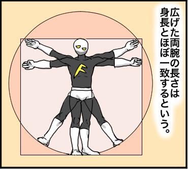 体の長さ1