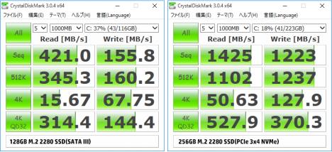 EIite x2 1020 G1_CrystalDiskMark_比較