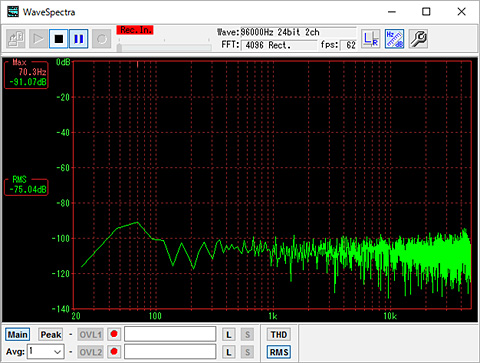 3_3V_noise