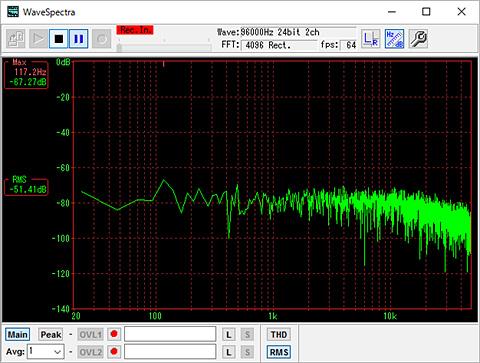 7805_noise