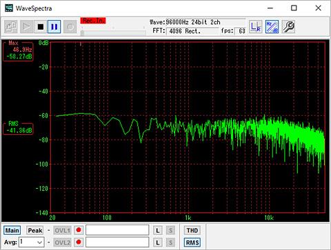 TA48033S_noise