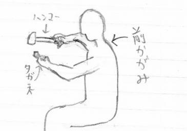 タガネ彫り方2