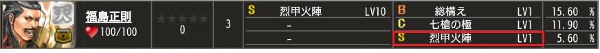 天 福島正則 S