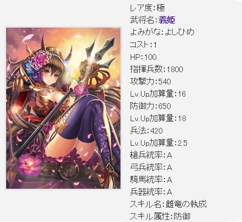 仮極 義姫