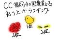 cc福岡40売り上げランキング