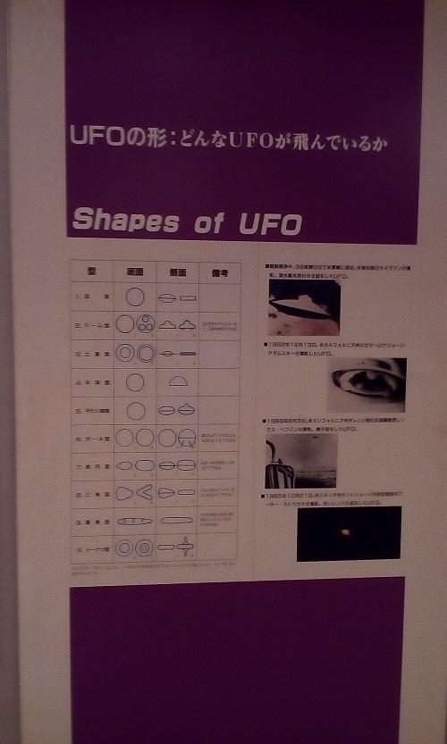 UFOパネル