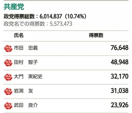 20160711_JCP_Hirei-Result.jpg