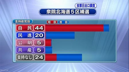 NHK-0427_2_05_graph2.jpg