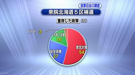 NHK-0427_2_06_graph3.jpg