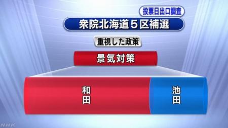 NHK-0427_2_07_graph4.jpg