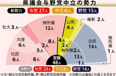 OkinawaTimes_20160606_A.jpg