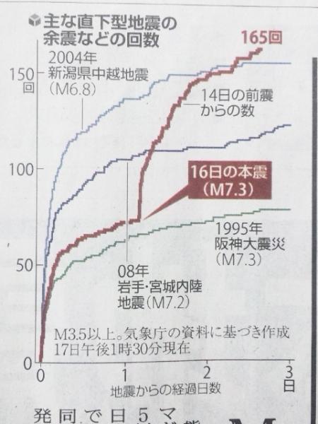 Yomiuri_20160418-01.jpg