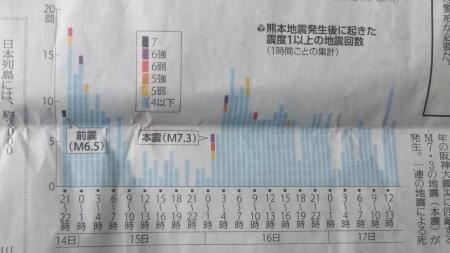 Yomiuri_20160418-02.jpg