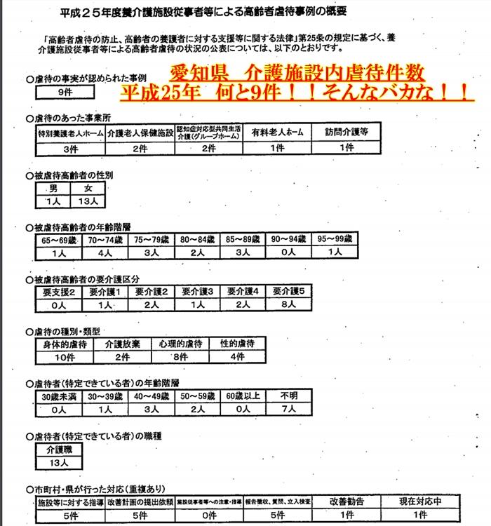 愛知県 施設内虐待件数