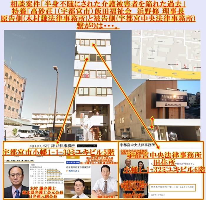 木村謙法律事務所 宇都宮中央法律事務所