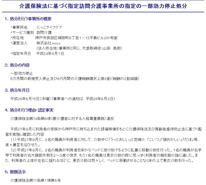 にっこライフケア 株式会社nicco 1