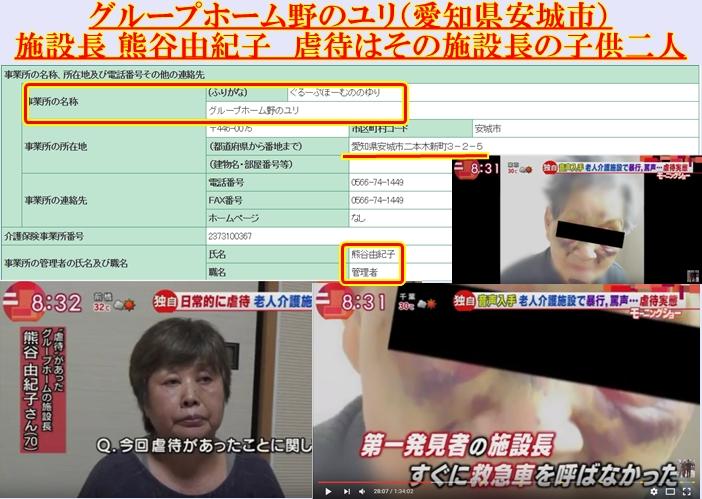 グループホーム野のユリ 熊谷由紀子施設長 介護虐待