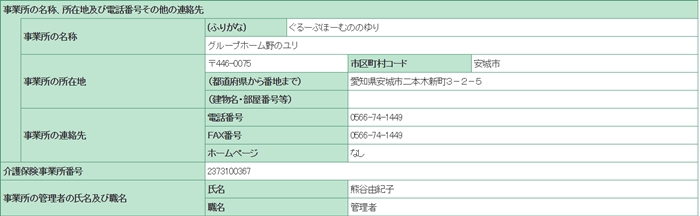 「グループホーム野のユリ」 施設長 「熊谷由紀子」 有限会社野のユリ(愛知県安城市)4