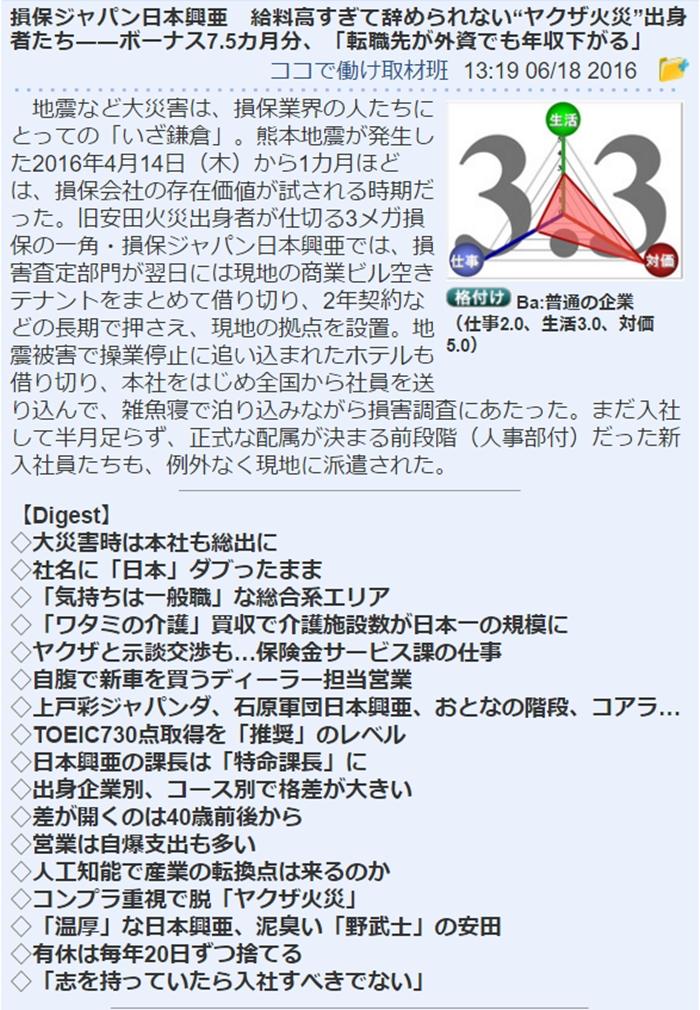 損保ジャパン日本興亜 安田火災 ヤクザ火災 ソンポケア
