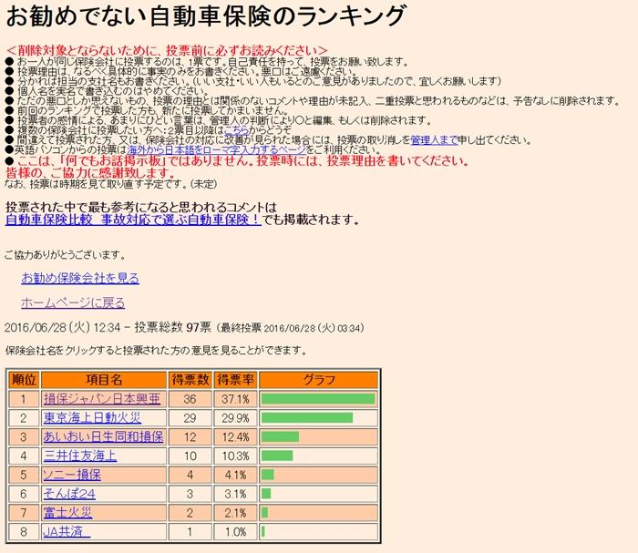 損保ジャパン日本興亜 安田火災 ヤクザ火災 ソンポケア11