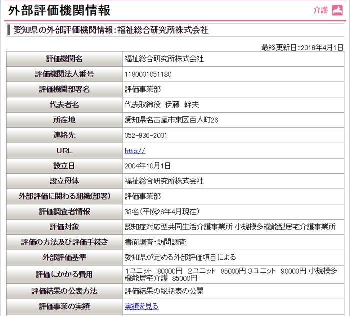 福祉総合研究所株式会社2