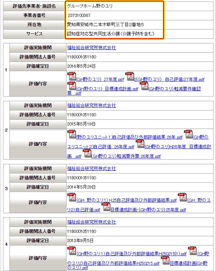 福祉総合研究所株式会社3