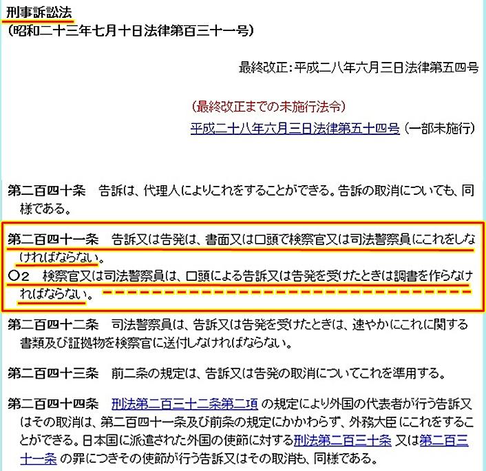 刑事訴訟法 宇都宮東警察署 栃木県警