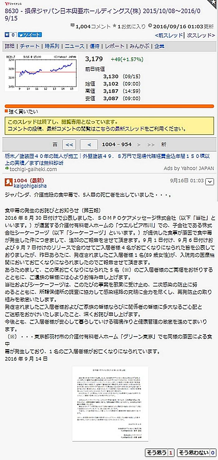 損保ジャパン日本興亜 ヤフー掲示板1