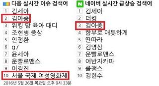 ソウル国際女性映画祭検索ランキング160526