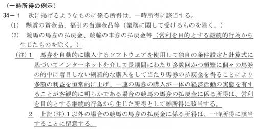 【競馬ニュース】外れ馬券は経費 逆転勝訴 東京高裁