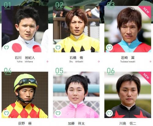 【競馬ネタ】UMAJOでジョッキーコレクション29名が発表されてるんだが選考理由がよく分からんw