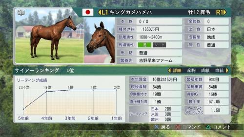 【競馬】「超優秀な種牡馬」で思い浮かんだ3頭をあげて寝ろ