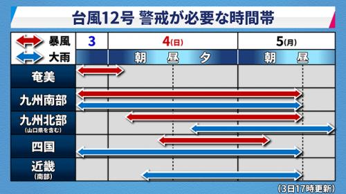 【競馬】第36回小倉2歳ステークス(GⅢ) part1
