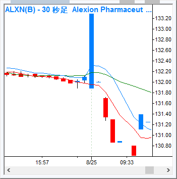 ALXN_30s_160825.png