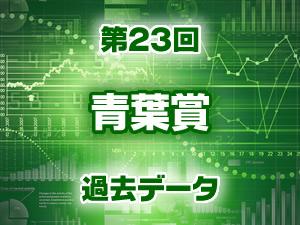 2016年 青葉賞 過去のデータ