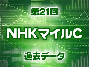 2016年 NHKマイルカップ 過去のデータ