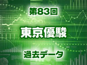 2016年 東京優駿(日本ダービー) 過去のデータ