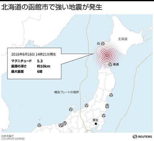 【地震】函館開催中止の可能性