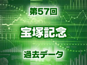 2016年 宝塚記念 過去のデータ