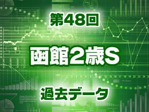 2016年 函館2歳ステークス 過去のデータ