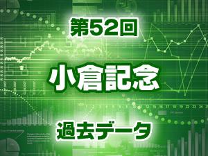 2016年 小倉記念 過去のデータ
