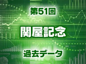 2016年 関屋記念 過去のデータ