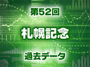 2016年 札幌記念 過去のデータ