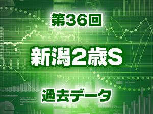 2016年 新潟2歳ステークス 過去のデータ
