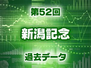 2016年 新潟記念 過去のデータ