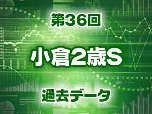 2016年 小倉2歳ステークス 過去のデータ