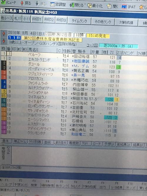 新潟記念 TARGET