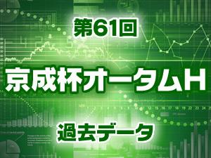 2016年 京成杯オータムハンデキャップ 過去のデータ