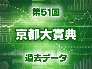 2016年 京都大賞典 過去のデータ